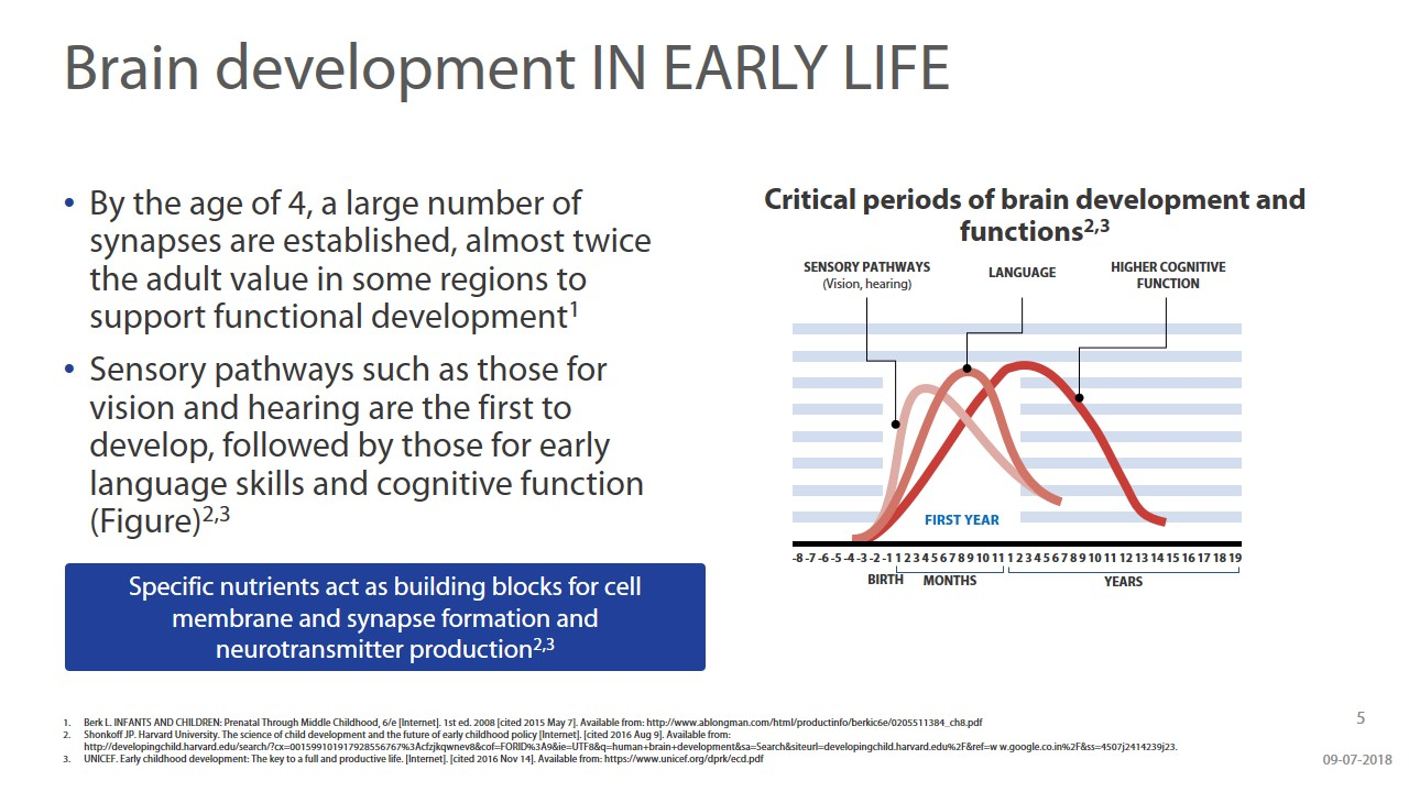 Beyond Brain Development - Understanding The Role Of DHA & ARA During Infancy slide 5