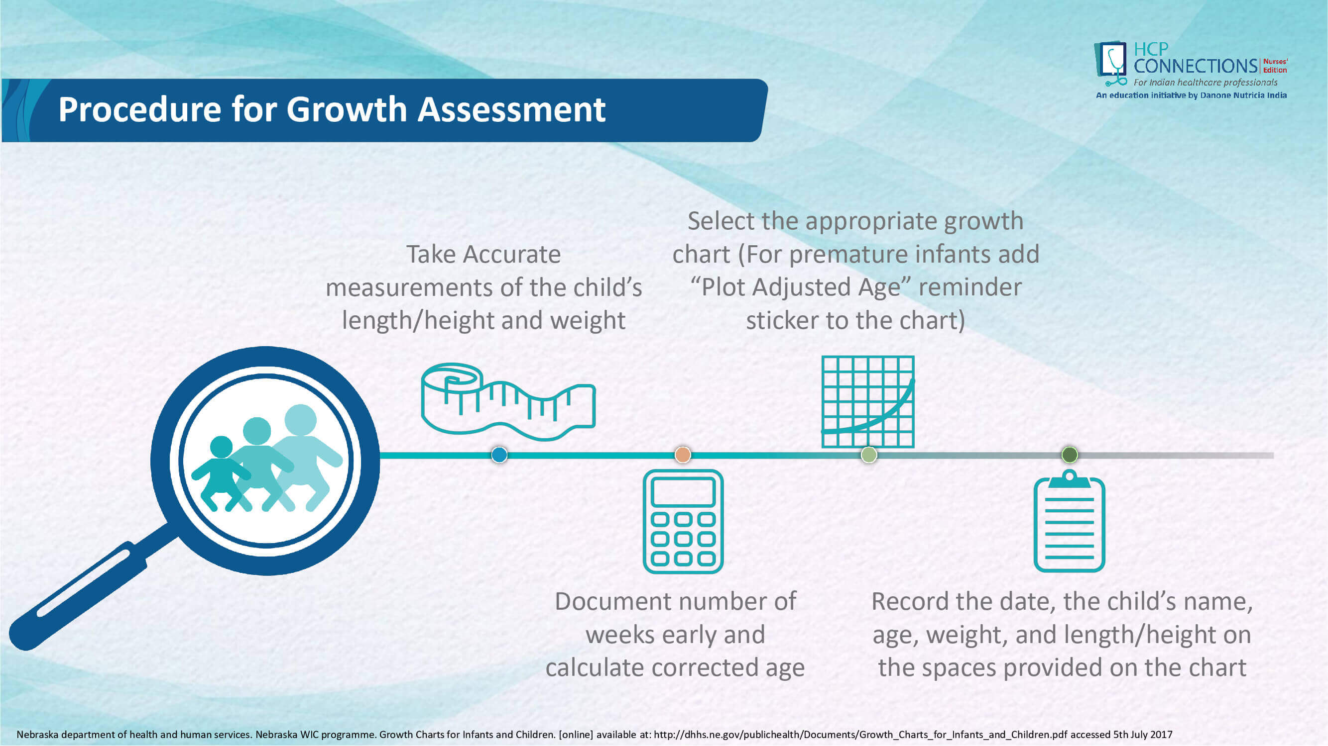 Growth assessment in Preterm infants slide 12