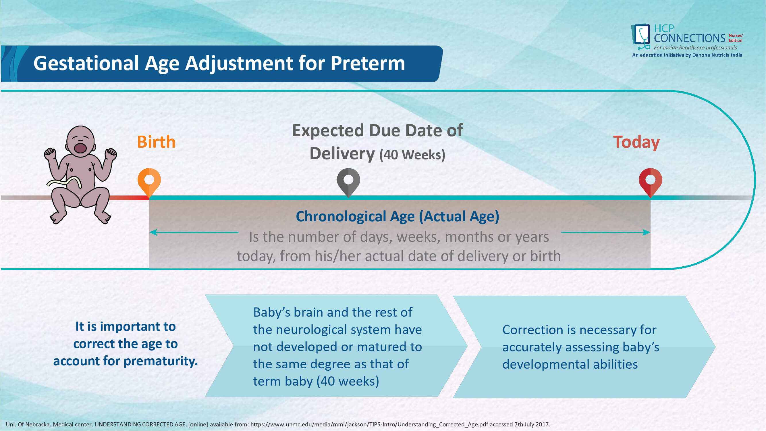 Growth assessment in Preterm infants slide 19