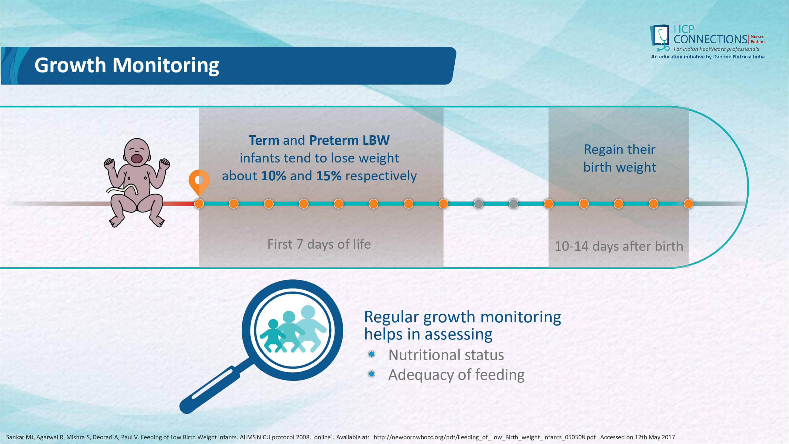Growth assessment in Preterm infants slide 5