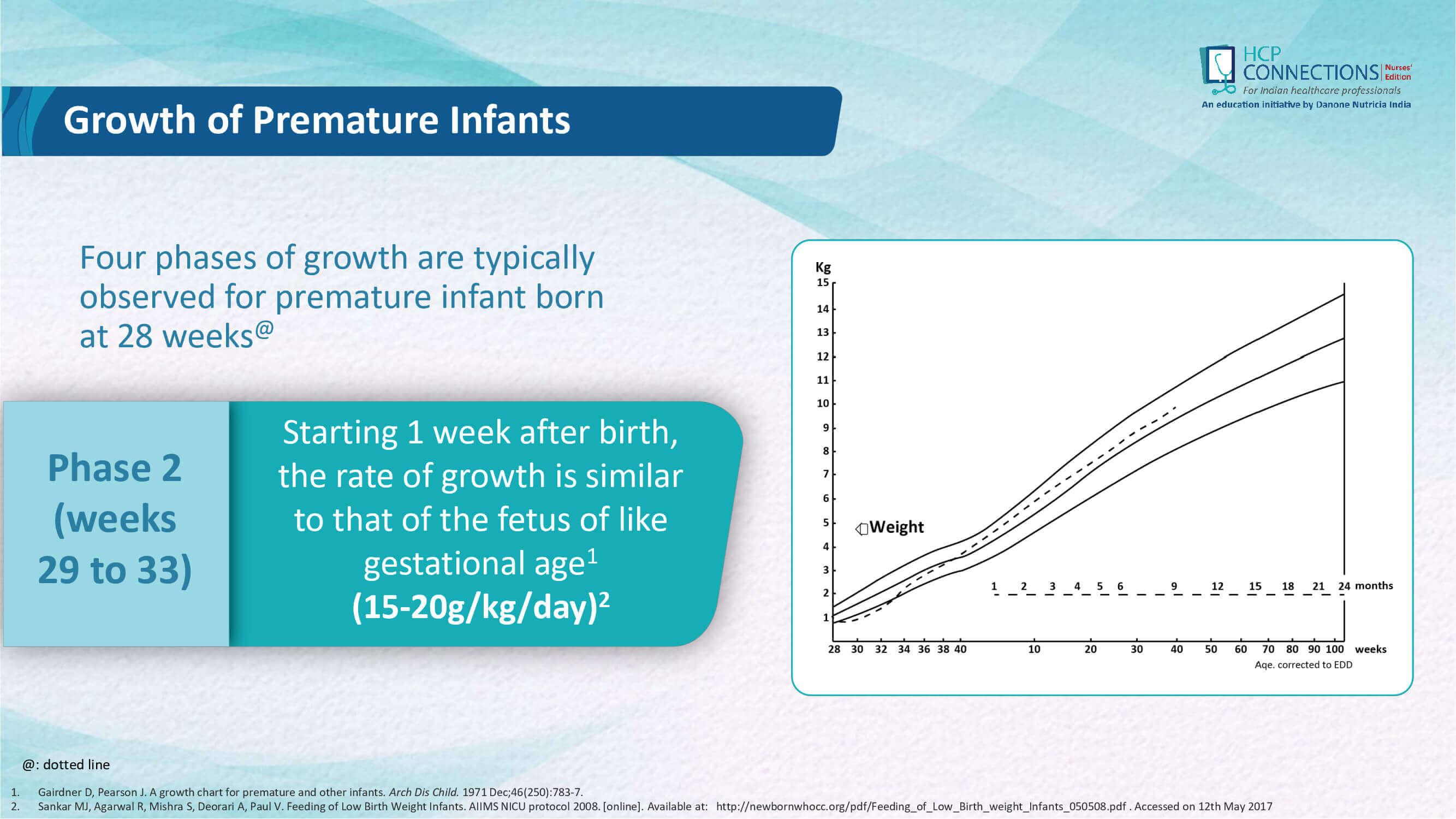 Growth assessment in Preterm infants slide 8