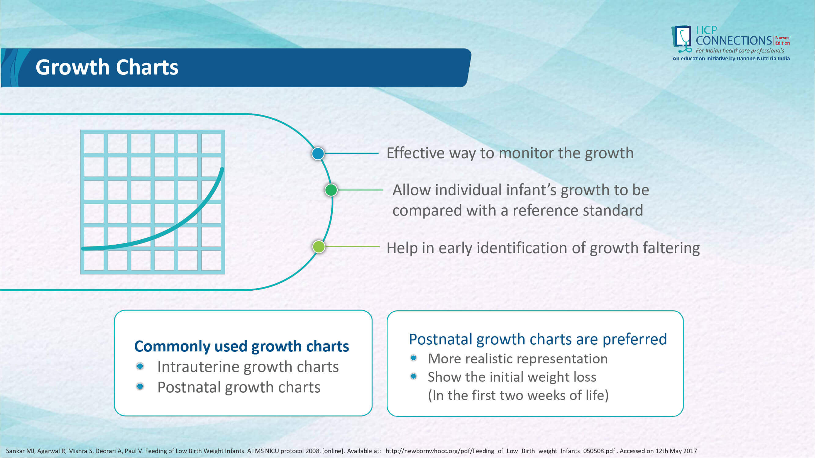 Growth assessment in Preterm infants slide 22