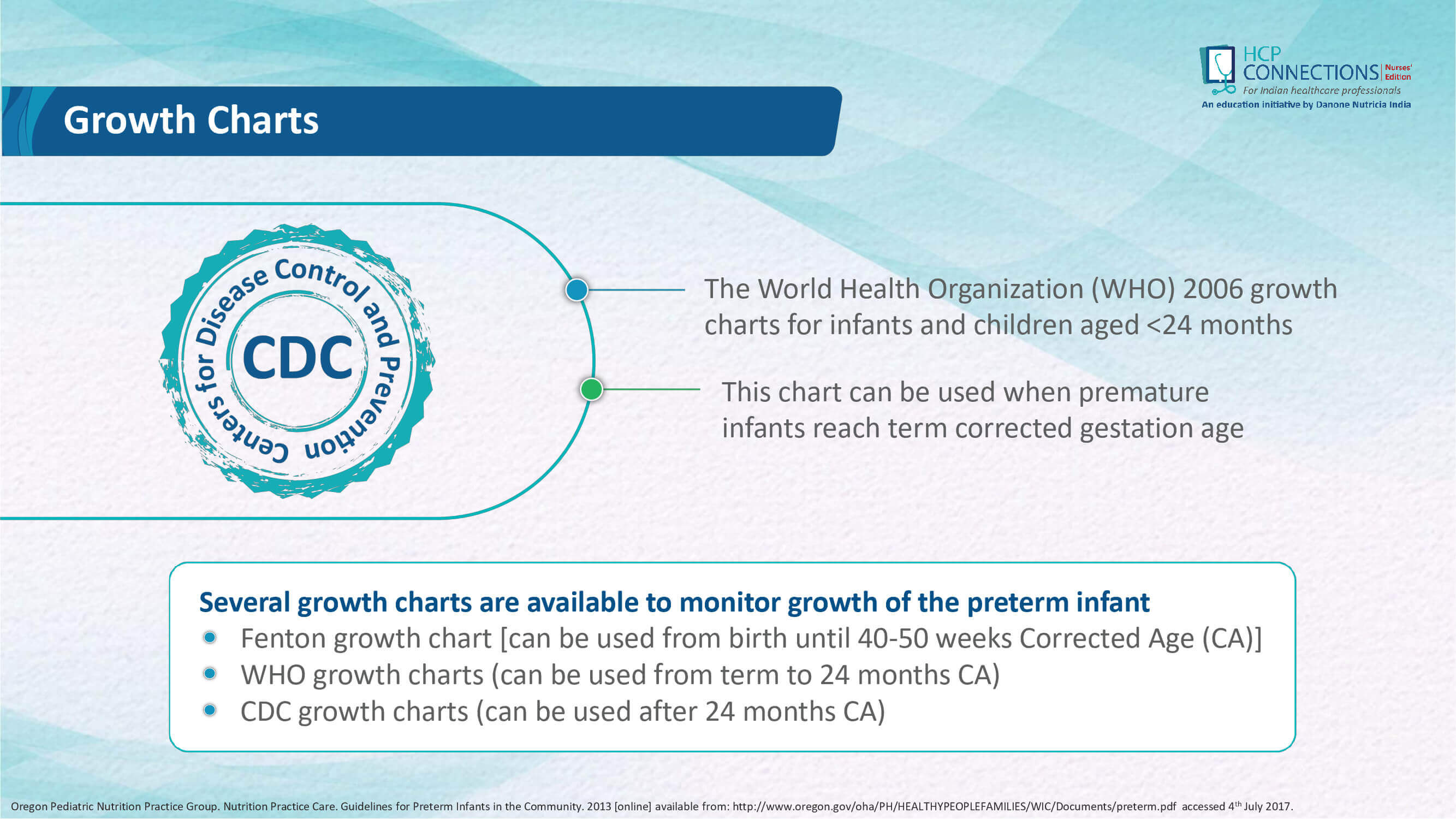 Growth assessment in Preterm infants slide 23